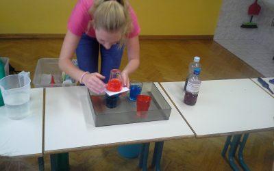 Demonstracijski eksperimenti